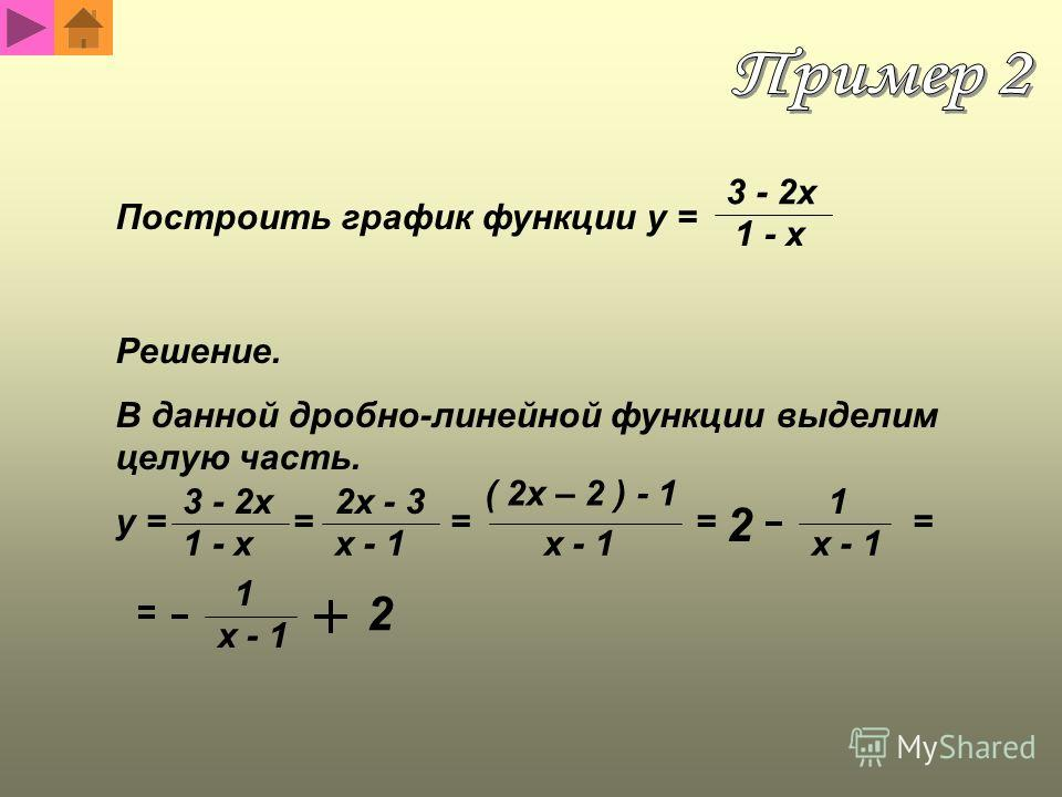 Построить график функции y = 3 - 2x 1 - x Решение. В данной дробно-линейной функции выделим целую часть. y = = = = = 3 - 2x 2x - 3 x - 1 ( 2x – 2 ) - 1 1 - x x - 1 2 1 1 2