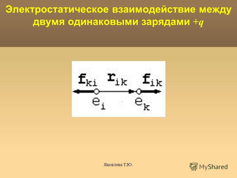 Яковлева Т.Ю. Электростатическое взаимодействие между двумя одинаковыми зарядами +q