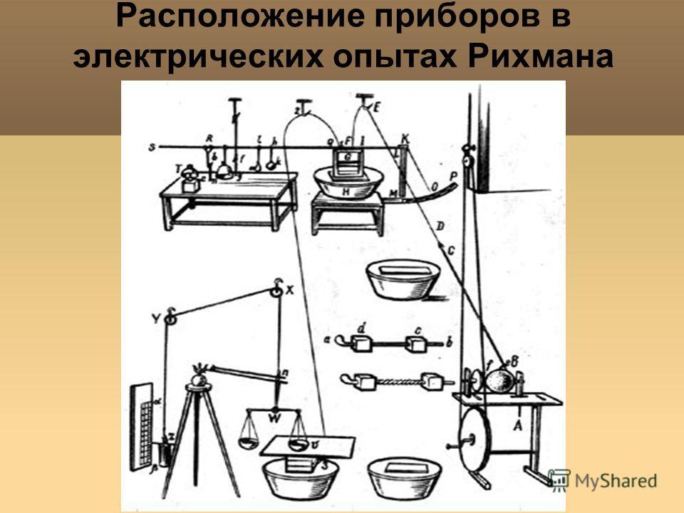 Яковлева Т.Ю. Расположение приборов в электрических опытах Рихмана