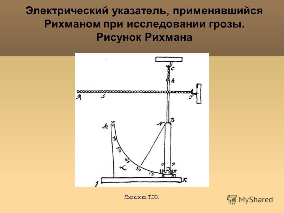 Яковлева Т.Ю. Электрический указатель, применявшийся Рихманом при исследовании грозы. Рисунок Рихмана