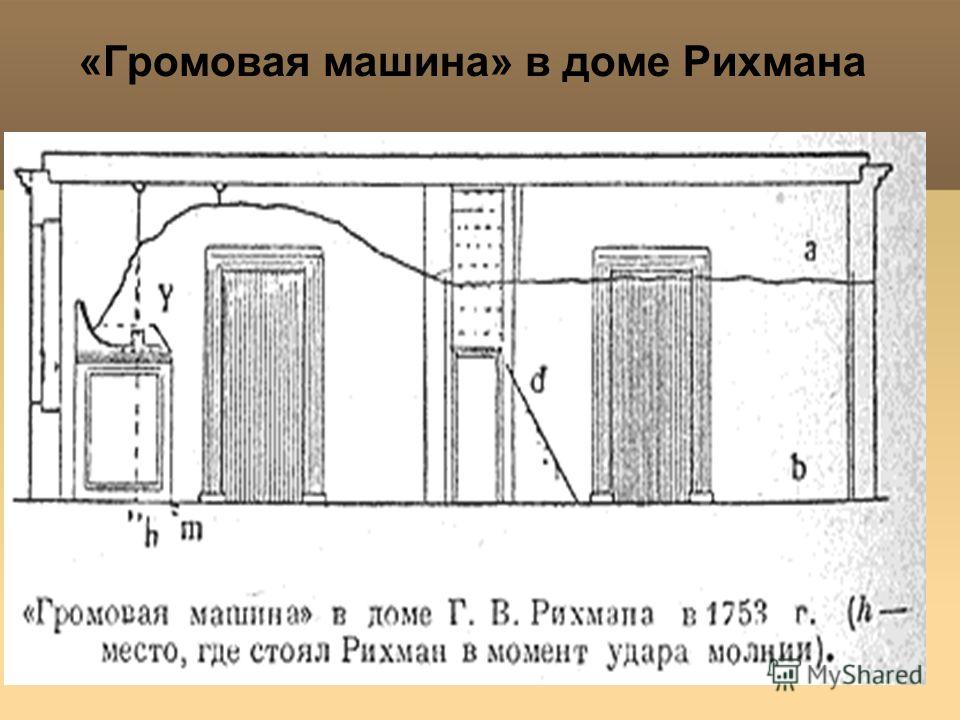 Яковлева Т.Ю. «Громовая машина» в доме Рихмана