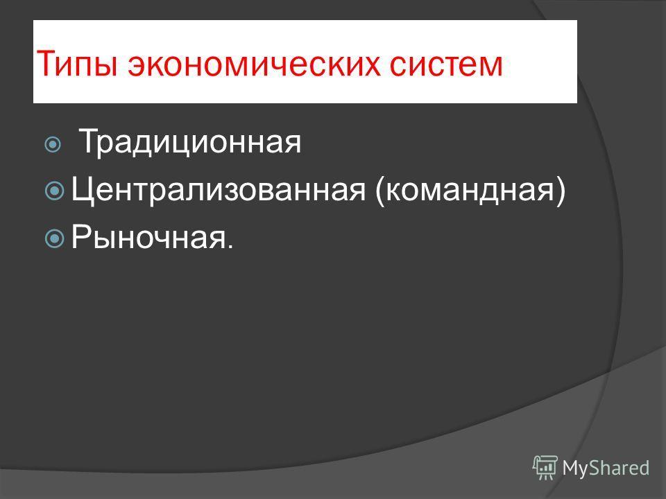 Типы экономических систем Традиционная Централизованная (командная) Рыночная.