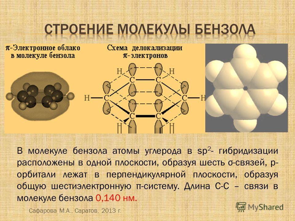 В молекуле бензола атомы углерода в sp 2 - гибридизации расположены в одной плоскости, образуя шесть σ-связей, р- орбитали лежат в перпендикулярной плоскости, образуя общую шестиэлектронную π-систему. Длина С-С – связи в молекуле бензола 0,140 нм. Са