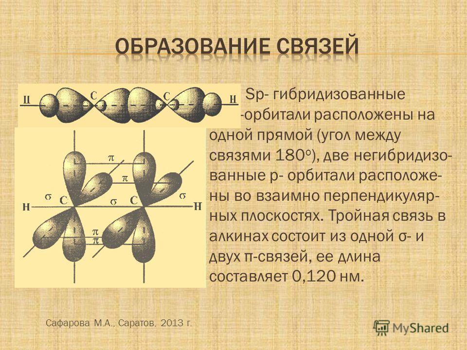 Sp- гибридизованные --------орбитали расположены на одной прямой (угол между связями 180 о ), две негибридизо- ванные р- орбитали расположе- ны во взаимно перпендикуляр- ных плоскостях. Тройная связь в алкинах состоит из одной σ- и двух π-связей, ее