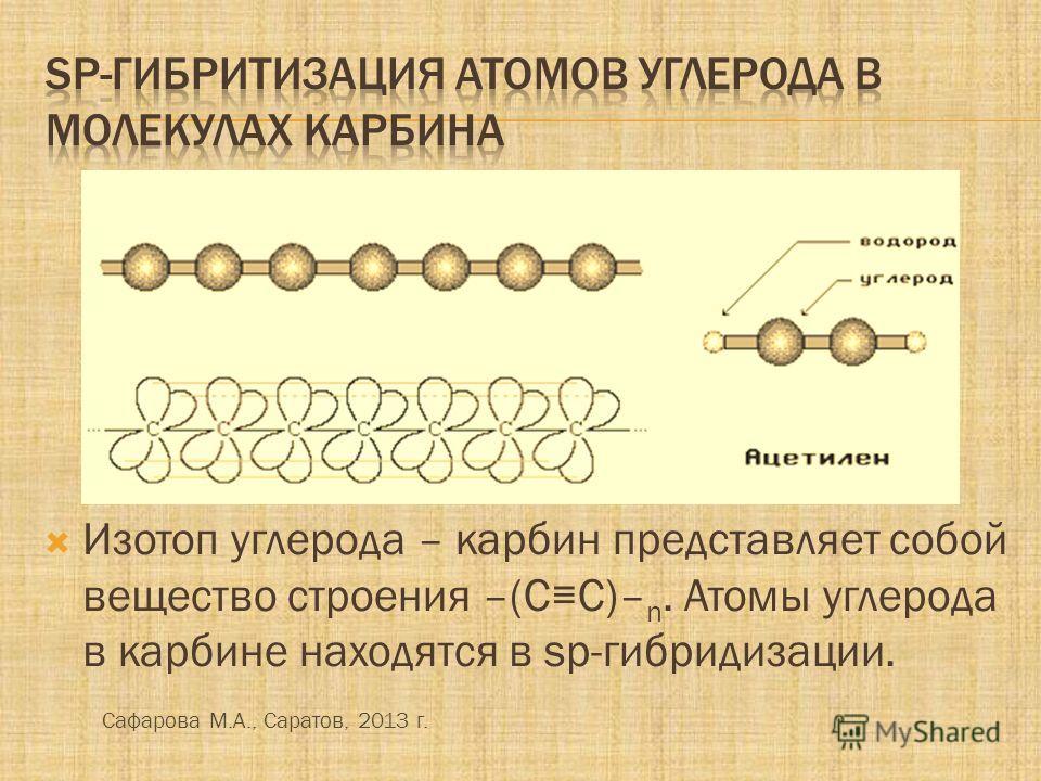Изотоп углерода – карбин представляет собой вещество строения –(СС)– n. Атомы углерода в карбине находятся в sp-гибридизации. Сафарова М.А., Саратов, 2013 г.
