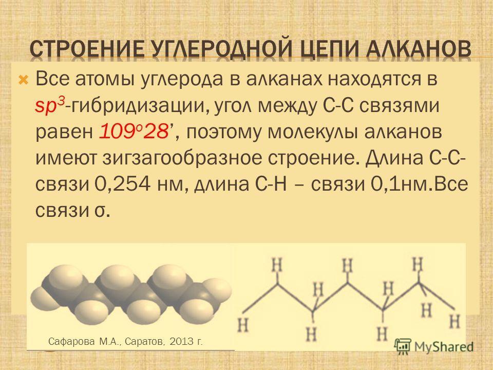 Молекула метана Молекула этана - Атомы водорода Все атомы углерода в алканах находятся в sp 3 -гибридизации, угол между С-С связями равен 109 о 28, поэтому молекулы алканов имеют зигзагообразное строение. Длина С-С- связи 0,254 нм, длина С-Н – связи