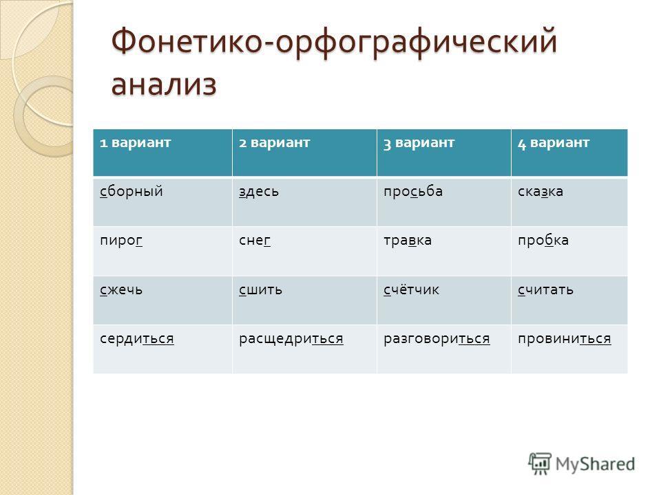 Фонетико - орфографический анализ 1 вариант 2 вариант 3 вариант 4 вариант сборныйздесьпросьбасказка пирогснегтравкапробка сжечьсшитьсчётчиксчитать сердитьсярасщедритьсяразговоритьсяпровиниться