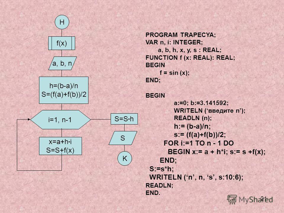 21 H f(x) a, b, n h=(b-a)/n S=(f(a)+f(b))/2 i=1, n-1 x=a+h i S=S+f(x) S=S h S K PROGRAM TRAPECYA; VAR n, i: INTEGER; a, b, h, x, y, s : REAL; FUNCTION f (x: REAL): REAL; BEGIN f = sin (x); END; BEGIN a:=0; b:=3.141592; WRITELN (введите n); READLN (n)