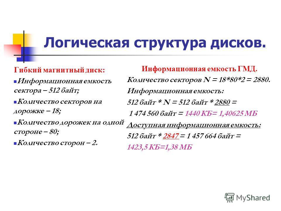 Логическая структура дисков. Гибкий магнитный диск: Информационная емкость сектора – 512 байт; Количество секторов на дорожке – 18; Количество дорожек на одной стороне – 80; Количество сторон – 2. Информационная емкость ГМД. Количество секторов N = 1
