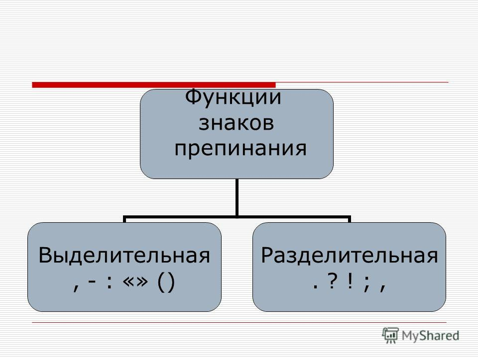 Функции знаков препинания Выделительная, - : «» () Разделительная. ? ! ;,