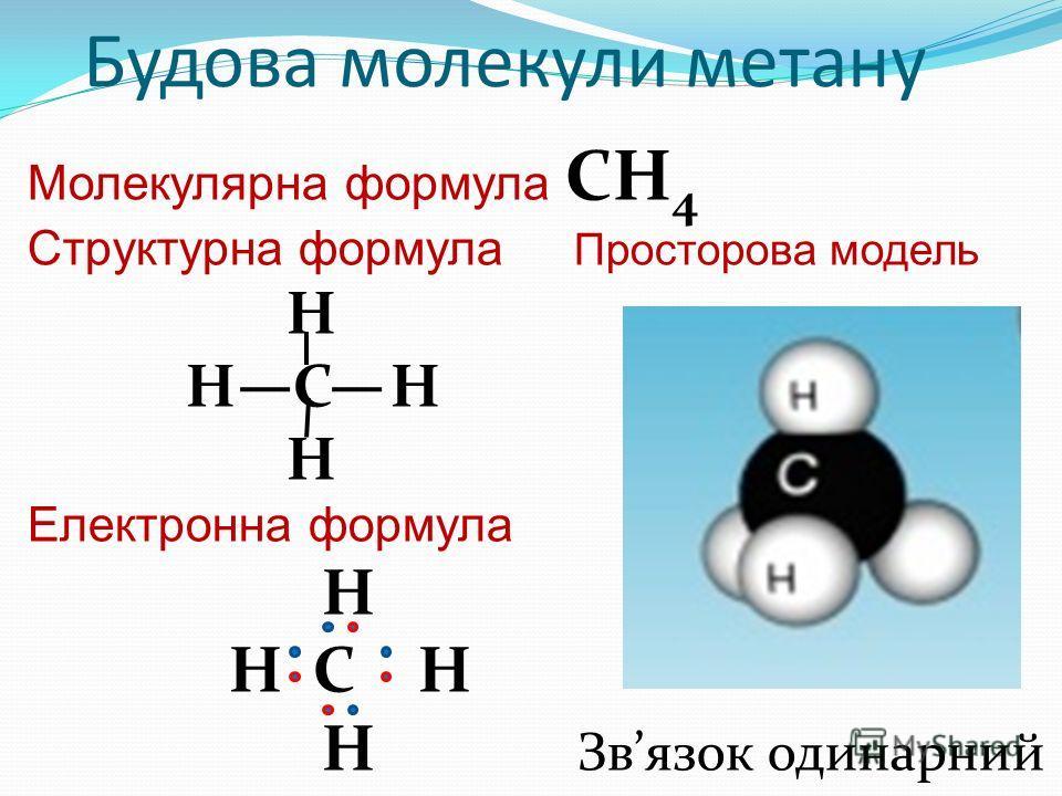 Метан. Молекулярна, електронна і структурна формули метану, поширення у природі. Фізичні та хімічні властивості. Застосування Завдання уроку. Розглянути склад, будову молекули метану Охарактеризувати фізичні і хімічні властивості метану Обґрунтувати