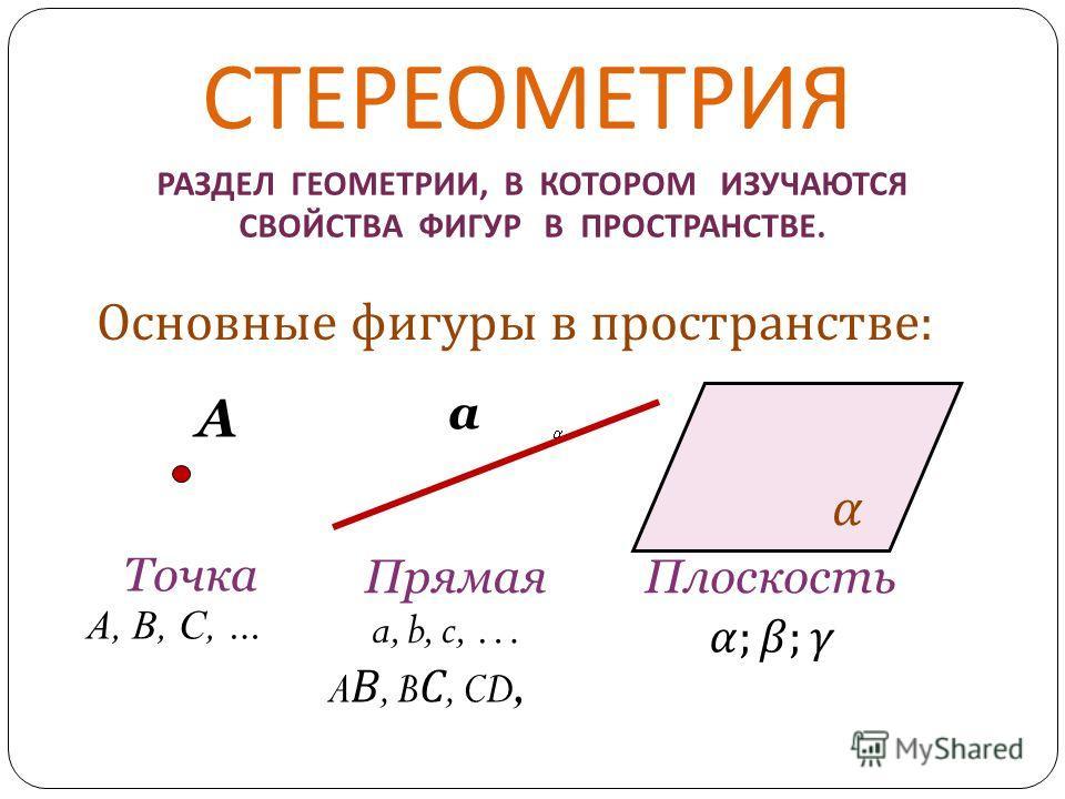 СТЕРЕОМЕТРИЯ РАЗДЕЛ ГЕОМЕТРИИ, В КОТОРОМ ИЗУЧАЮТСЯ СВОЙСТВА ФИГУР В ПРОСТРАНСТВЕ. Основные фигуры в пространстве : А Точка а ПрямаяПлоскость A, B, C, … a, b, c, … A В, B С, CD,