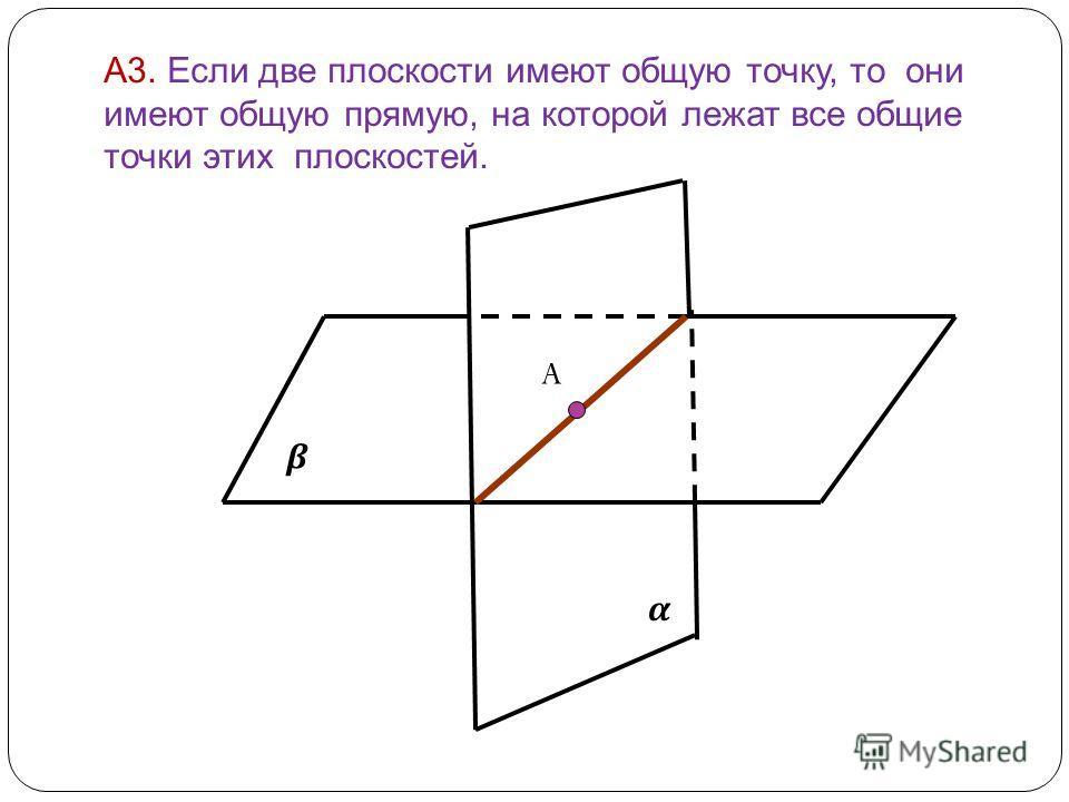 А3. Если две плоскости имеют общую точку, то они имеют общую прямую, на которой лежат все общие точки этих плоскостей. A