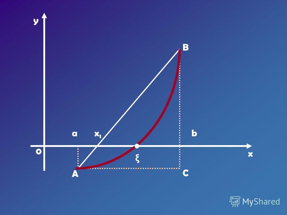 y x 0 abx1x1 ξ A C B