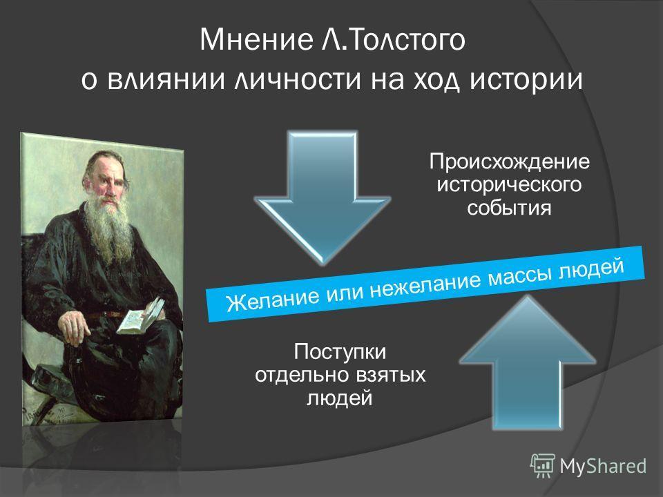 Мнение Л.Толстого о влиянии личности на ход истории Происхождение исторического события Поступки отдельно взятых людей Желание или нежелание массы людей