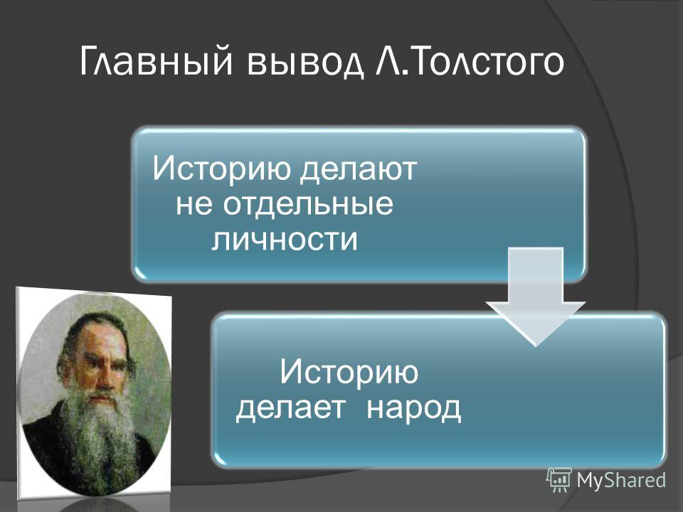 Главный вывод Л.Толстого Историю делают не отдельные личности Историю делает народ