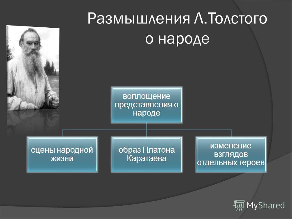 Размышления Л.Толстого о народе воплощение представления о народе сцены народной жизни образ Платона Каратаева изменение взглядов отдельных героев