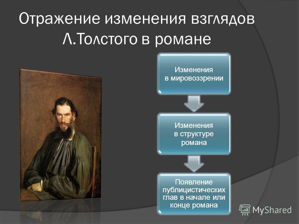 Отражение изменения взглядов Л.Толстого в романе Изменения в мировоззрении Изменения в структуре романа Появление публицистических глав в начале или конце романа