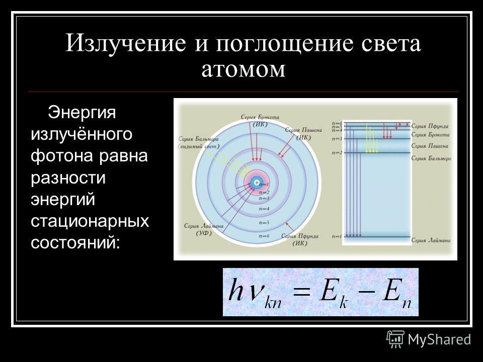 Излучение и поглощение света атомом Энергия излучённого фотона равна разности энергий стационарных состояний: