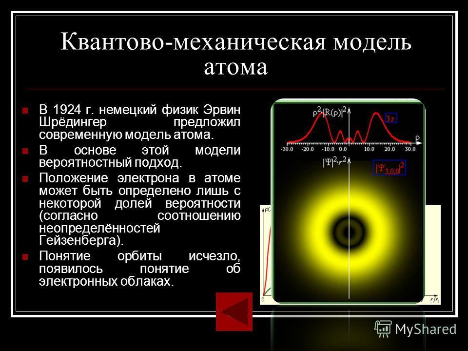 Квантово-механическая модель атома В 1924 г. немецкий физик Эрвин Шрёдингер предложил современную модель атома. В основе этой модели вероятностный подход. Положение электрона в атоме может быть определено лишь с некоторой долей вероятности (согласно