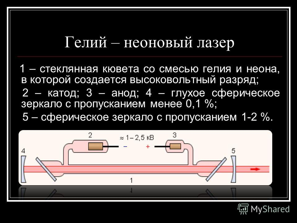Гелий – неоновый лазер 1 – стеклянная кювета со смесью гелия и неона, в которой создается высоковольтный разряд; 2 – катод; 3 – анод; 4 – глухое сферическое зеркало с пропусканием менее 0,1 %; 5 – сферическое зеркало с пропусканием 1-2 %.