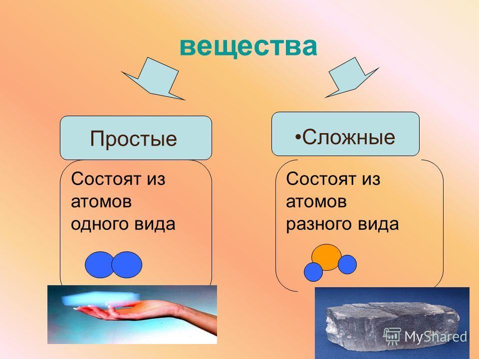 Сложные вещества Простые Состоят из атомов одного вида Состоят из атомов разного вида