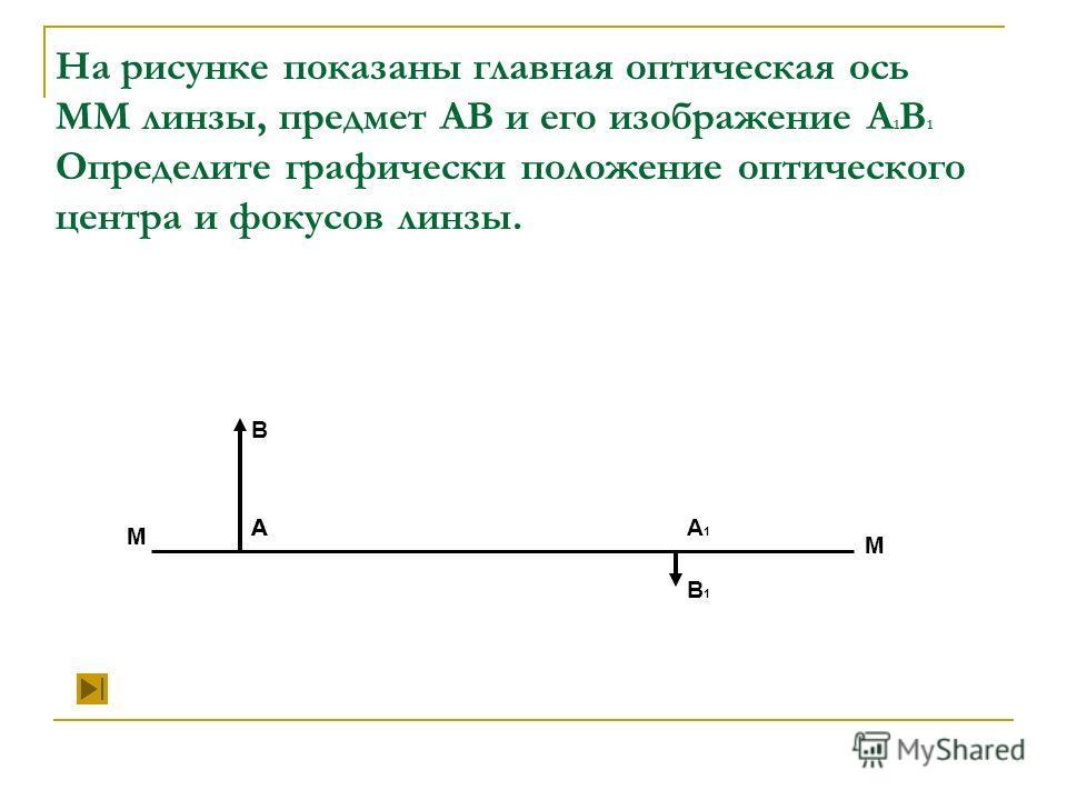 На рисунке показаны главная оптическая ось ММ линзы, предмет АВ и его изображение А 1 В 1 Определите графически положение оптического центра и фокусов линзы. В ААА1А1 В1В1 М М