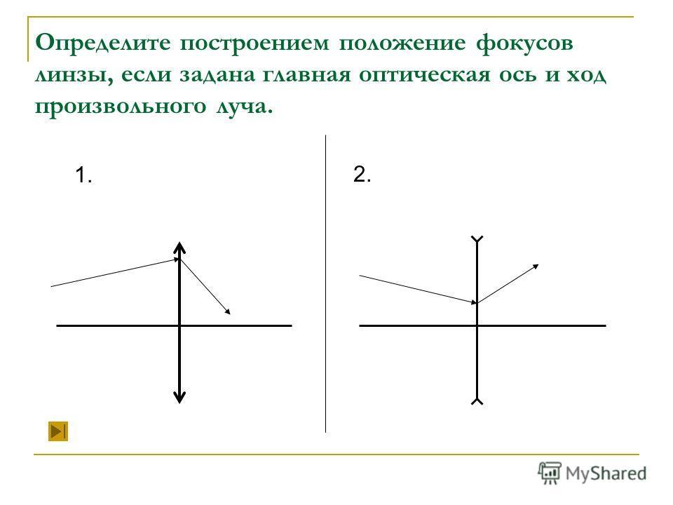 Определите построением положение фокусов линзы, если задана главная оптическая ось и ход произвольного луча. 1. 2.