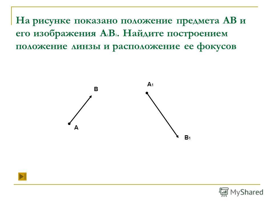На рисунке показано положение предмета АВ и его изображения А 1 В 1. Найдите построением положение линзы и расположение ее фокусов А А1А1 В В1В1