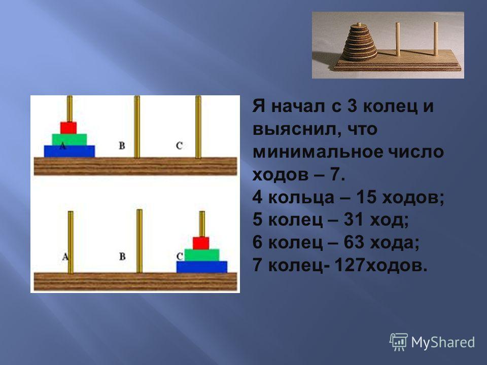 Я начал с 3 колец и выяснил, что минимальное число ходов – 7. 4 кольца – 15 ходов; 5 колец – 31 ход; 6 колец – 63 хода; 7 колец- 127ходов.