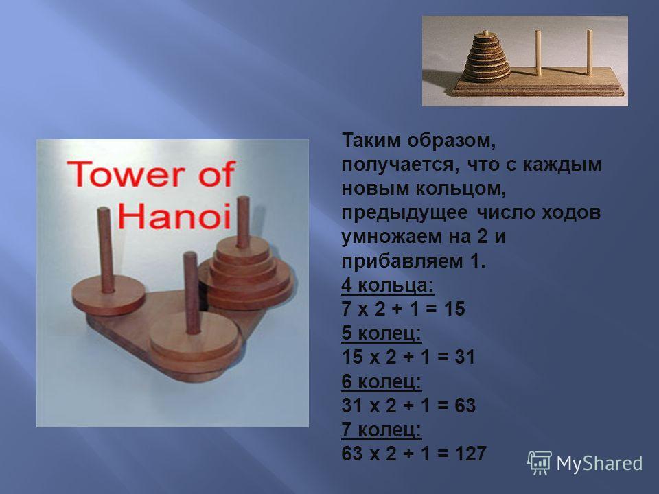 Таким образом, получается, что с каждым новым кольцом, предыдущее число ходов умножаем на 2 и прибавляем 1. 4 кольца: 7 х 2 + 1 = 15 5 колец: 15 х 2 + 1 = 31 6 колец: 31 х 2 + 1 = 63 7 колец: 63 х 2 + 1 = 127