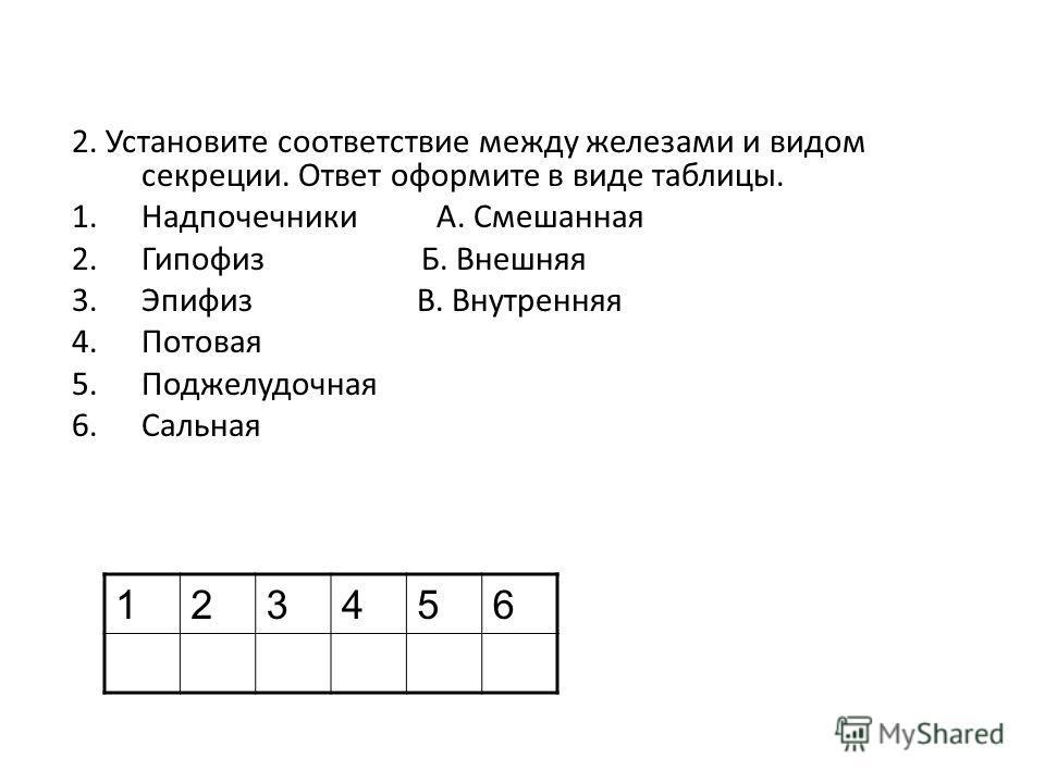 2. Установите соответствие между железами и видом секреции. Ответ оформите в виде таблицы. 1.Надпочечники А. Смешанная 2.Гипофиз Б. Внешняя 3.Эпифиз В. Внутренняя 4.Потовая 5.Поджелудочная 6.Сальная 123456