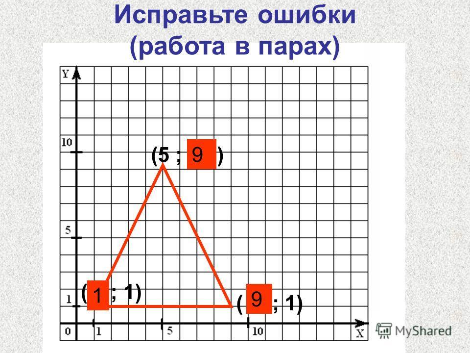 Исправьте ошибки (работа в парах) (5 ; 10 ) (0 ; 1) ( 10; 1) 9 9 1