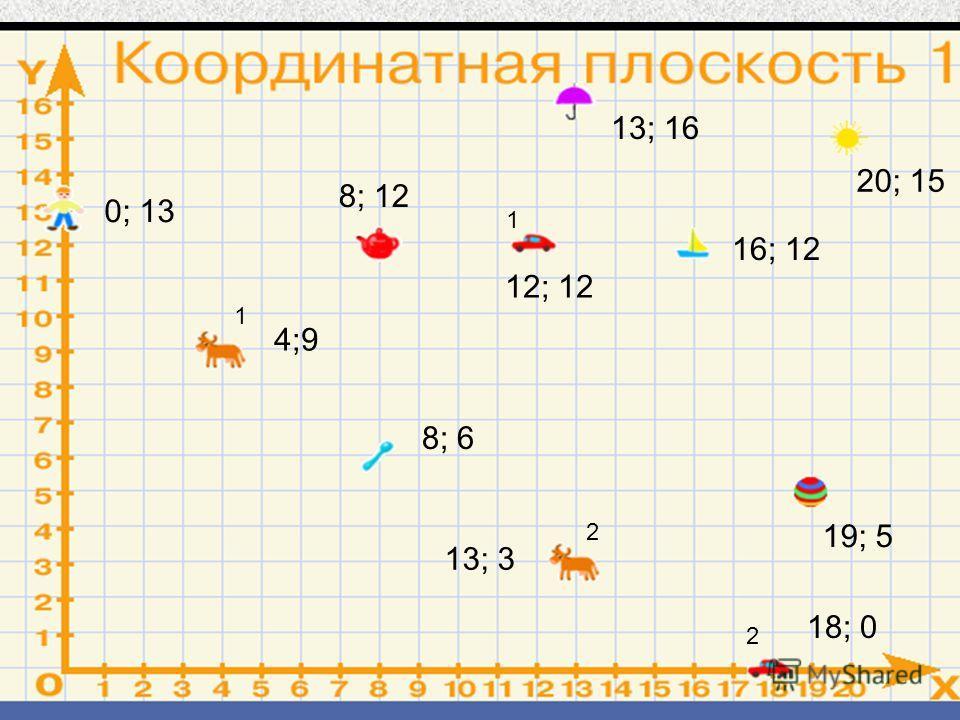 1 2 1 2 16; 12 4;9 0; 13 12; 12 13; 16 19; 5 13; 3 20; 15 18; 0 8; 12 8; 6