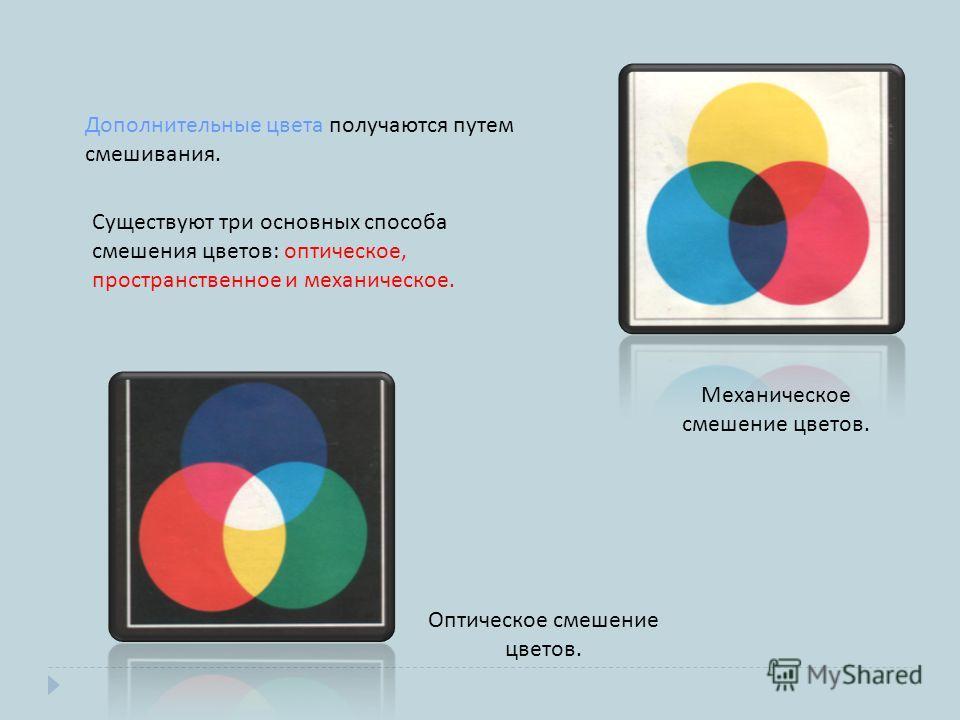 Механическое смешение цветов. Оптическое смешение цветов. Дополнительные цвета получаются путем смешивания. Существуют три основных способа смешения цветов : оптическое, пространственное и механическое.