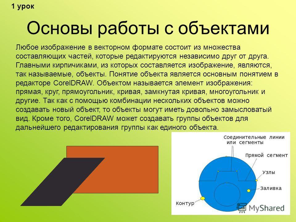 Основы работы с объектами Любое изображение в векторном формате состоит из множества составляющих частей, которые редактируются независимо друг от друга. Главными кирпичиками, из которых составляется изображение, являются, так называемые, объекты. По