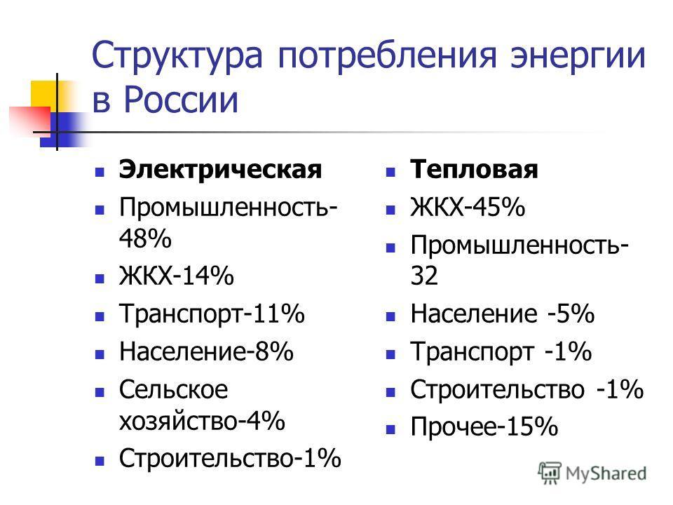 Структура потребления энергии в России Электрическая Промышленность- 48% ЖКХ-14% Транспорт-11% Население-8% Сельское хозяйство-4% Строительство-1% Тепловая ЖКХ-45% Промышленность- 32 Население -5% Транспорт -1% Строительство -1% Прочее-15%