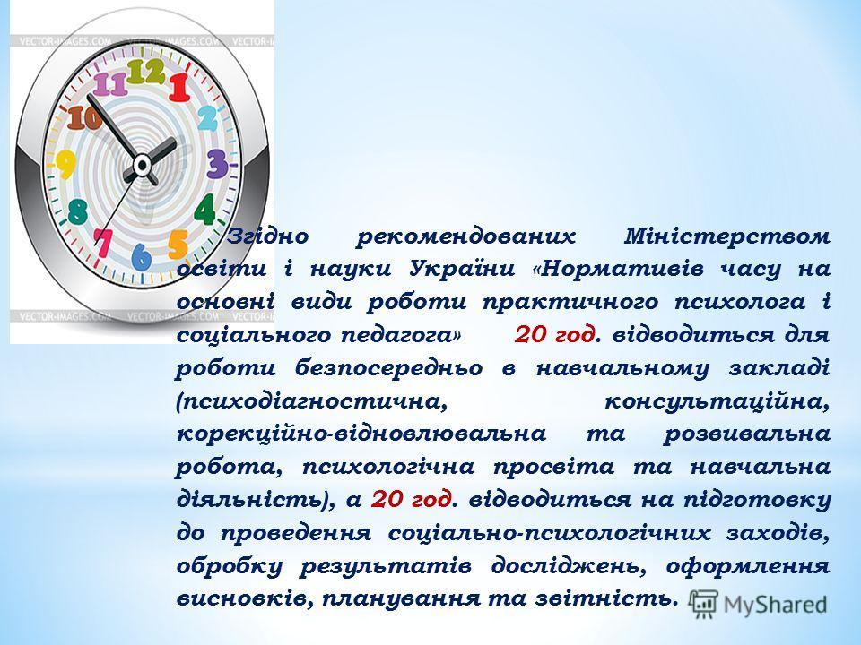 Згідно рекомендованих Міністерством освіти і науки України «Нормативів часу на основні види роботи практичного психолога і соціального педагога» 20 год. відводиться для роботи безпосередньо в навчальному закладі (психодіагностична, консультаційна, ко