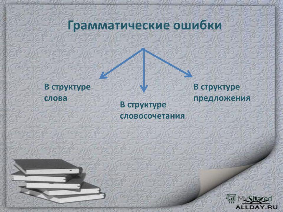 Грамматические ошибки В структуре слова В структуре словосочетания В структуре предложения