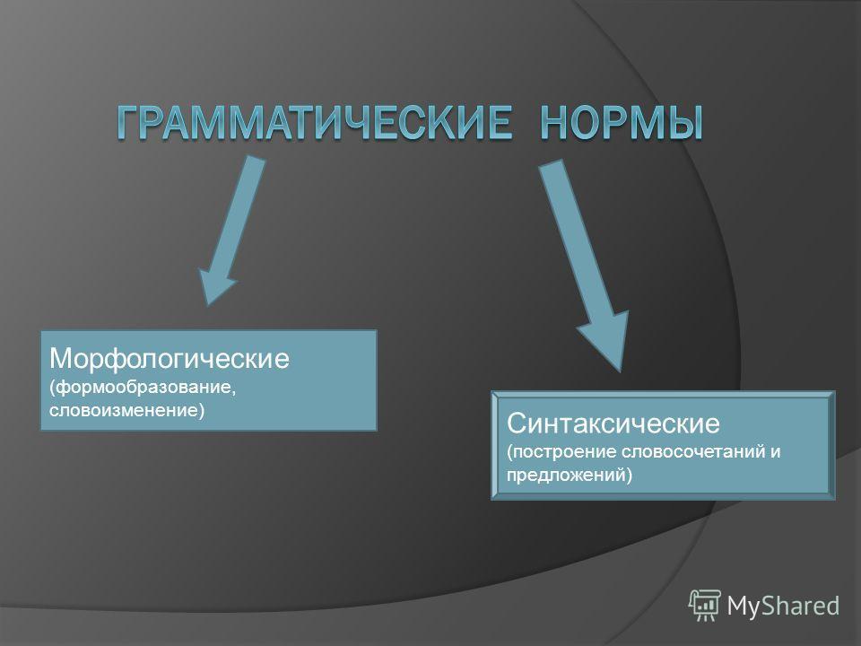 Морфологические (формообразование, словоизменение) Синтаксические (построение словосочетаний и предложений)