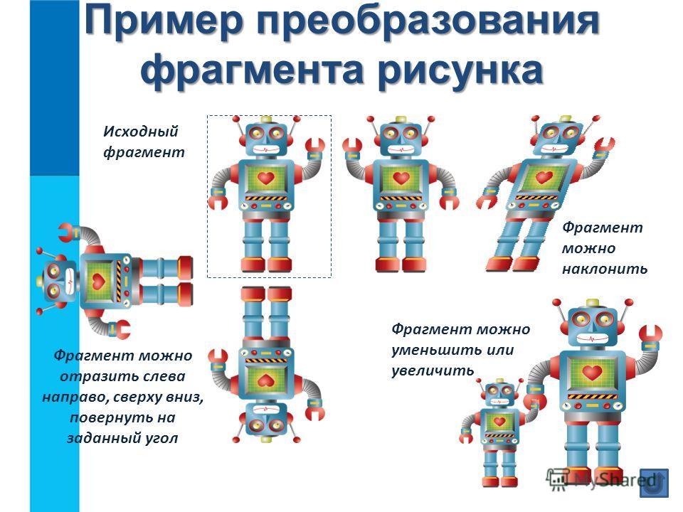 Пример преобразования фрагмента рисунка Исходный фрагмент Фрагмент можно отразить слева направо, сверху вниз, повернуть на заданный угол Фрагмент можно наклонить Фрагмент можно уменьшить или увеличить