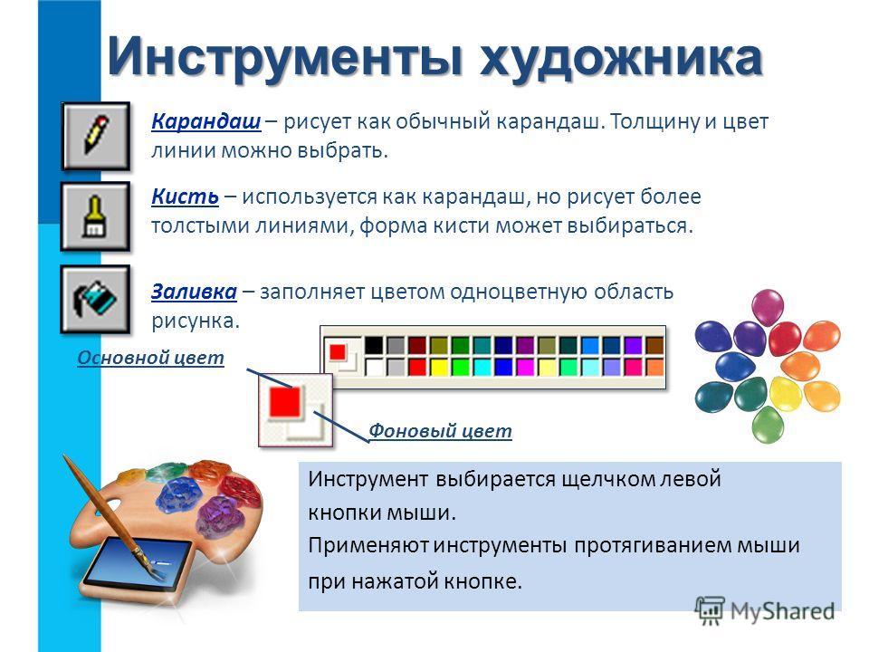 Инструменты художника Инструмент выбирается щелчком левой кнопки мыши. Применяют инструменты протягиванием мыши при нажатой кнопке. Заливка – заполняет цветом одноцветную область рисунка. Карандаш – рисует как обычный карандаш. Толщину и цвет линии м