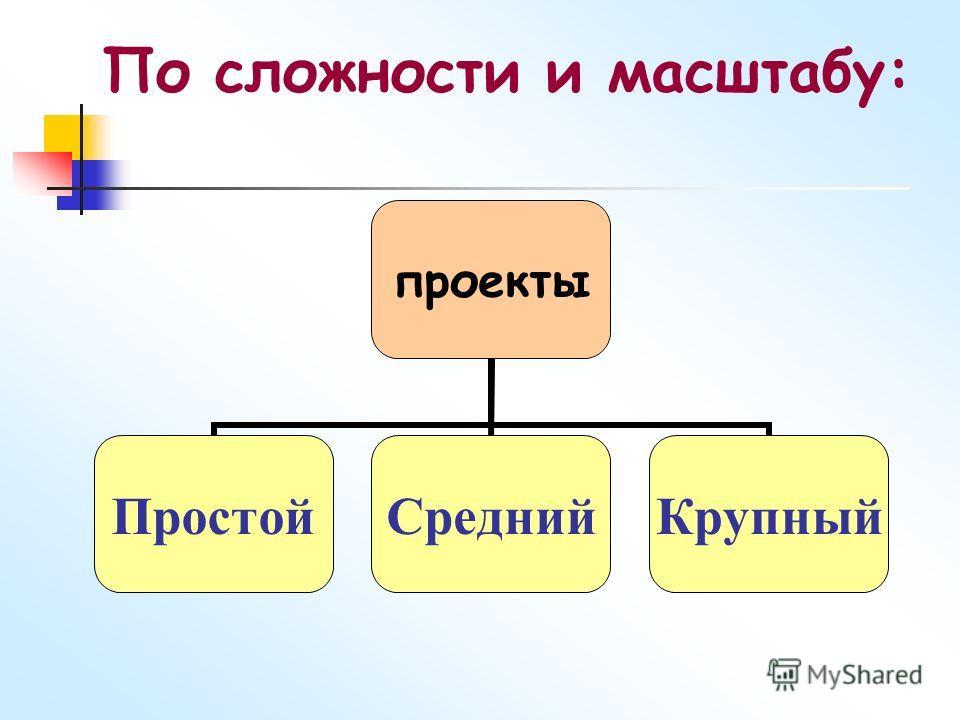 По сложности и масштабу: проекты ПростойСреднийКрупный