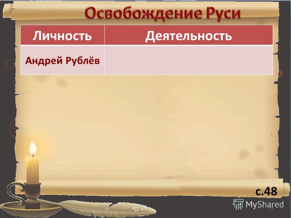 11 ЛичностьДеятельность Андрей Рублёв с.48