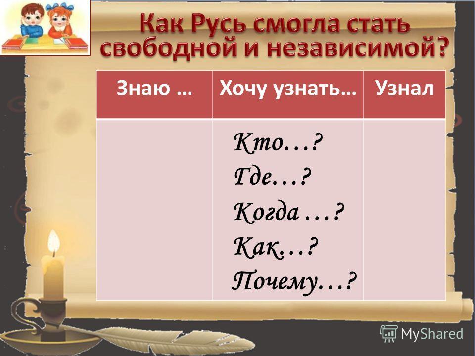 Знаю …Хочу узнать…Узнал Кто…? Где…? Когда …? Как…? Почему…?