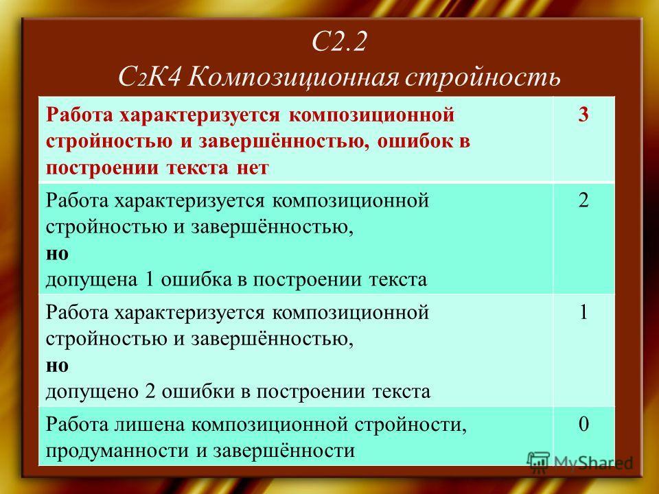 С2.2 С 2 К4 Композиционная стройность Работа характеризуется композиционной стройностью и завершённостью, ошибок в построении текста нет 3 Работа характеризуется композиционной стройностью и завершённостью, но допущена 1 ошибка в построении текста 2