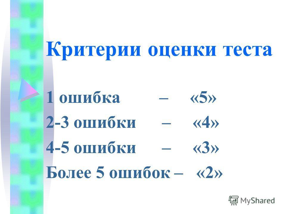 Критерии оценки теста 1 ошибка – «5» 2-3 ошибки – «4» 4-5 ошибки – «3» Более 5 ошибок – «2»