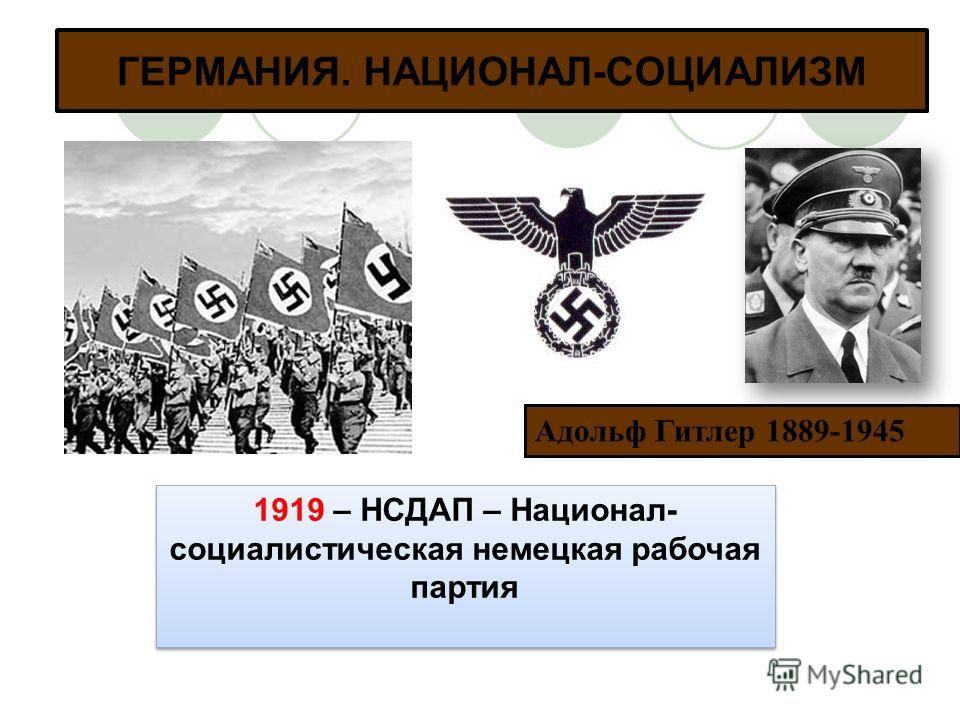 ГЕРМАНИЯ. НАЦИОНАЛ-СОЦИАЛИЗМ Адольф Гитлер 1889-1945 1919 – НСДАП – Национал- социалистическая немецкая рабочая партия