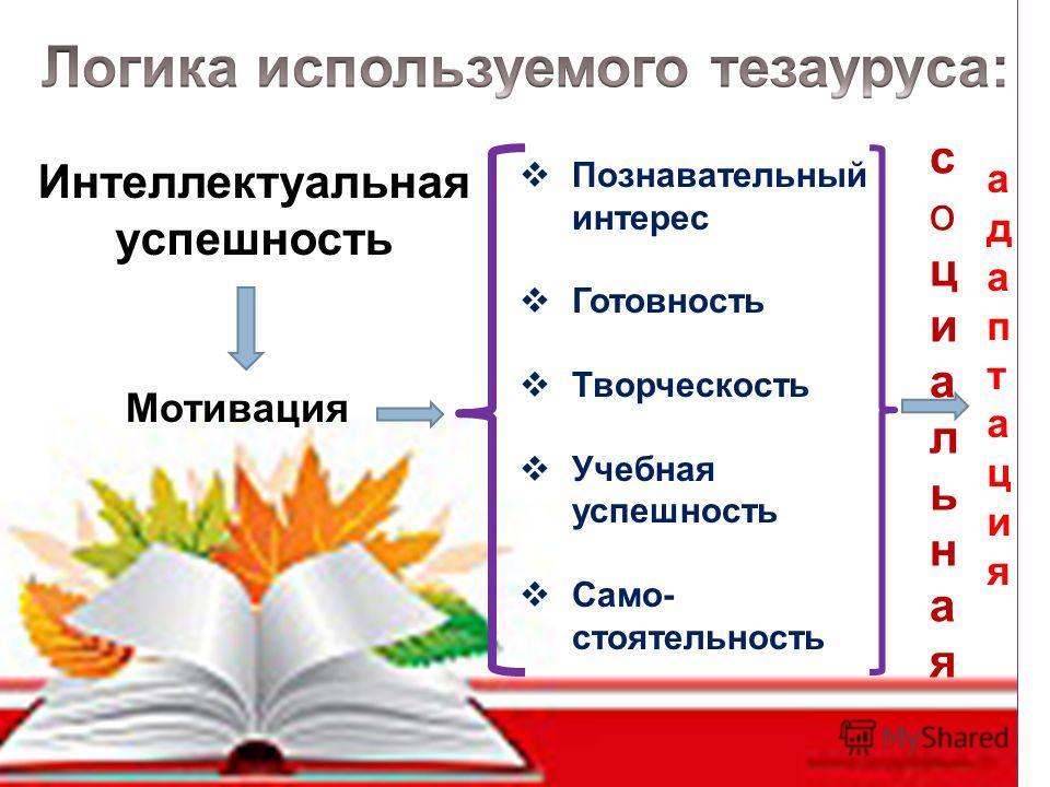 Интеллектуальная успешность Мотивация социальнаясоциальная адаптацияадаптация Познавательный интерес Готовность Творческость Учебная успешность Само- стоятельность
