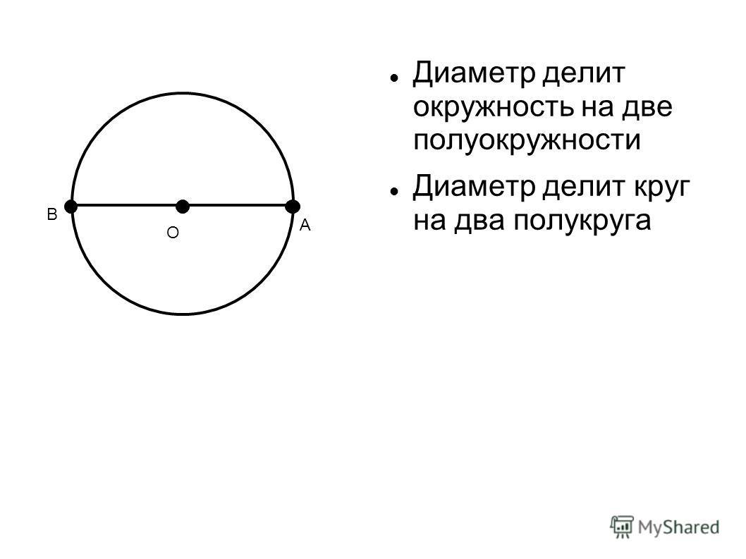 Диаметр делит окружность на две полуокружности Диаметр делит круг на два полукруга О А В